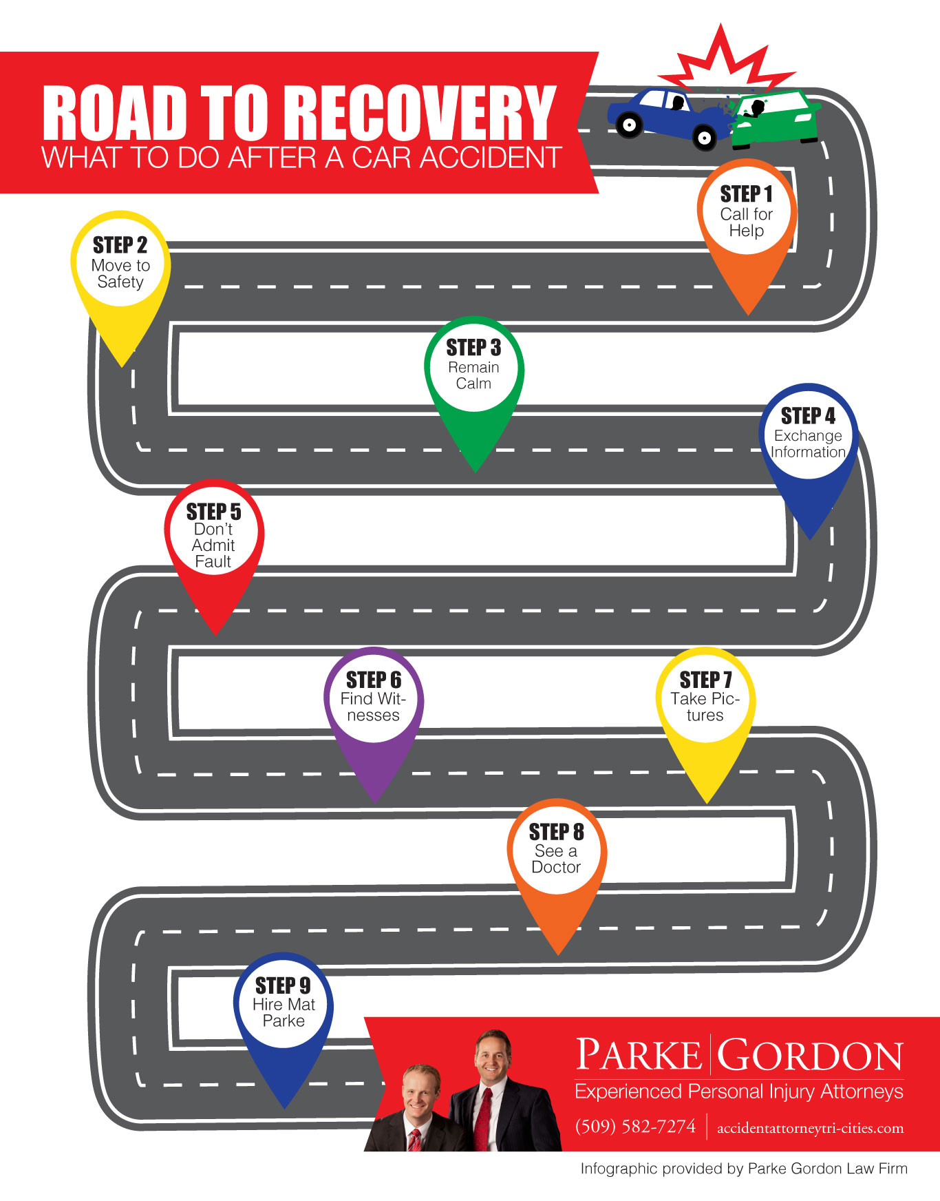 Tri-Cities_What-to-do-After-a-Car-Accident-Infographic_for-web